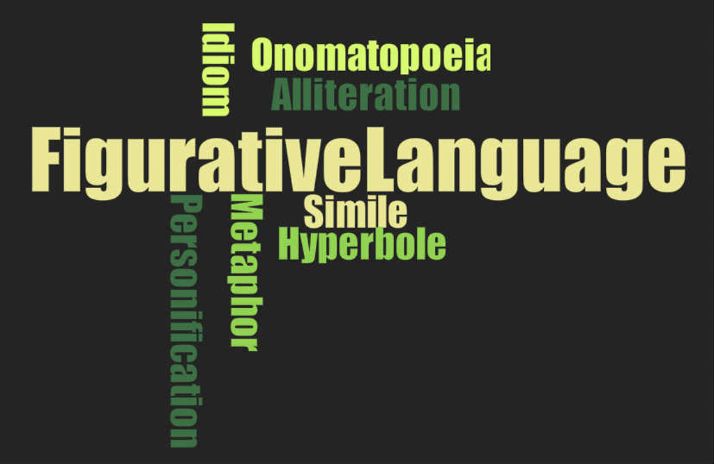 figurative language and literative language essay